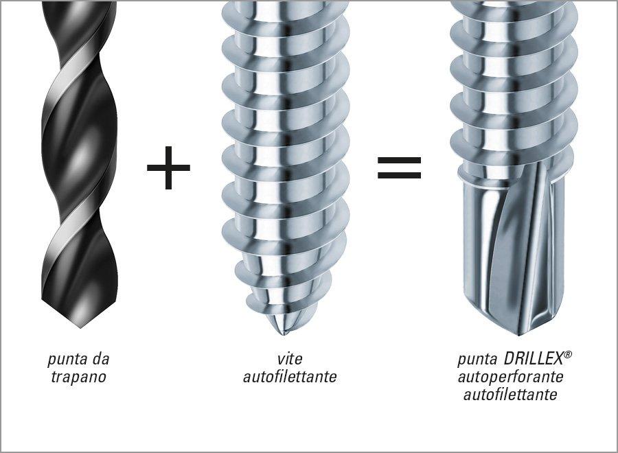 mustad kovervit punta drillex trapano autoperforante