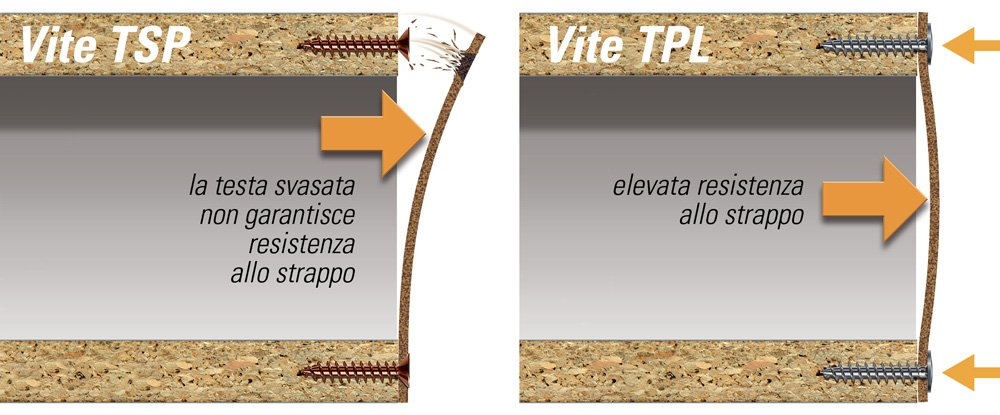 panelvit tpl zincata bianca pz applicazione strappo