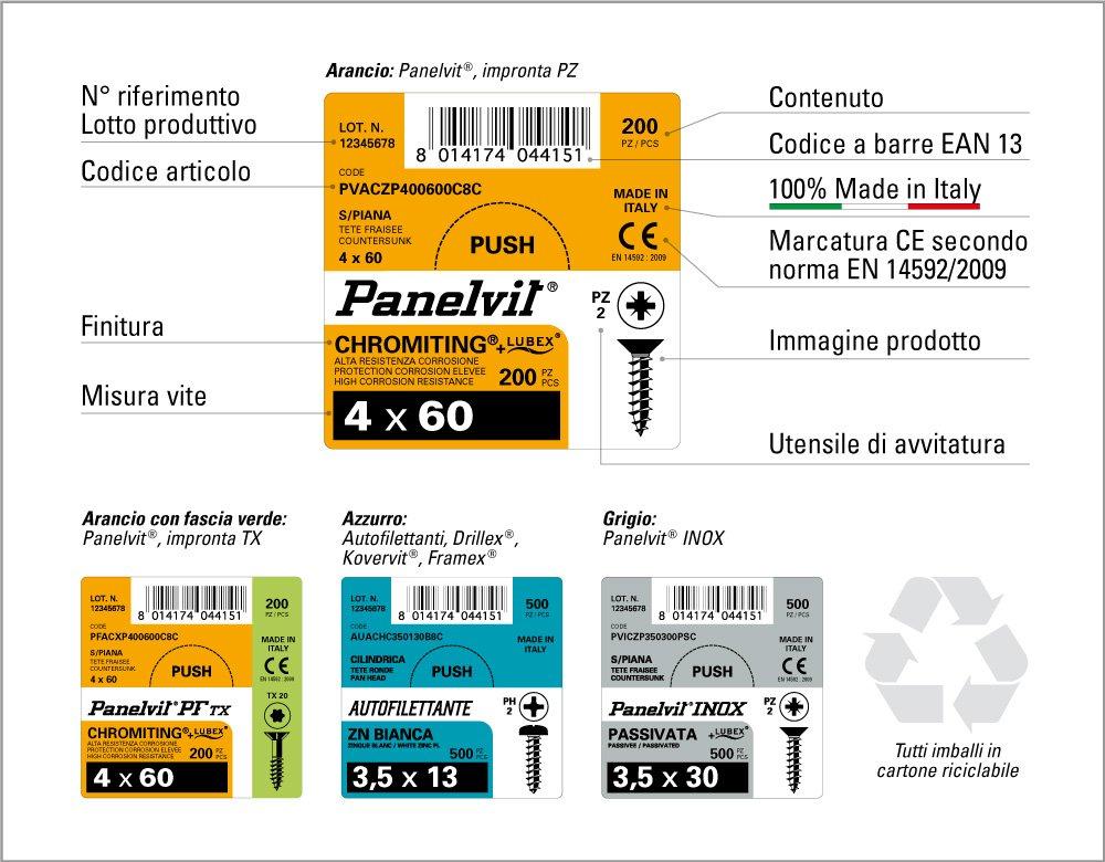 imballi etichettatura viti mustadi