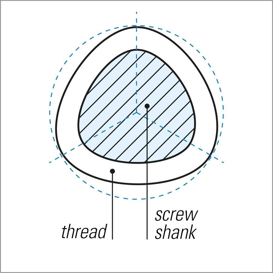 mustad screw plastex
